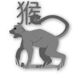 Время рождения знака Обезьяна из восточного гороскопа