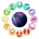Доминирующие планеты и их влияние на личность знаков Зодиака