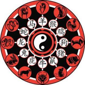 В чём наше счастье по китайскому гороскопу
