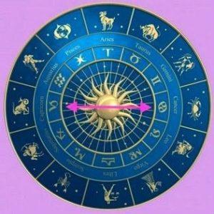 О противоположно-сестринских знаках Зодиака