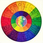 Знаки Зодиака как цвета