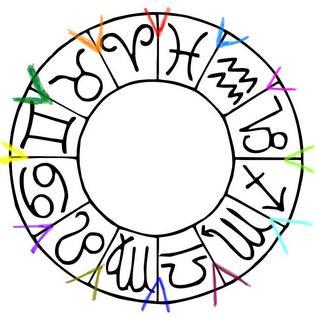 Сходство соседних знаков Зодиака