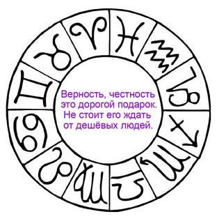 Интересное о верности знаков Зодиака